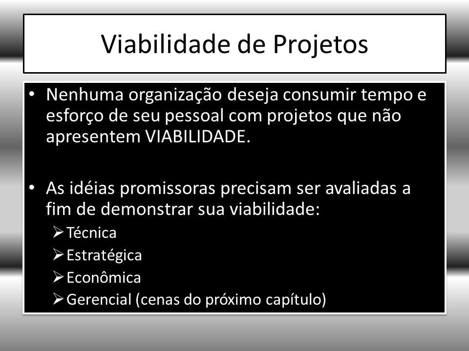 Viabilidade de Projetos