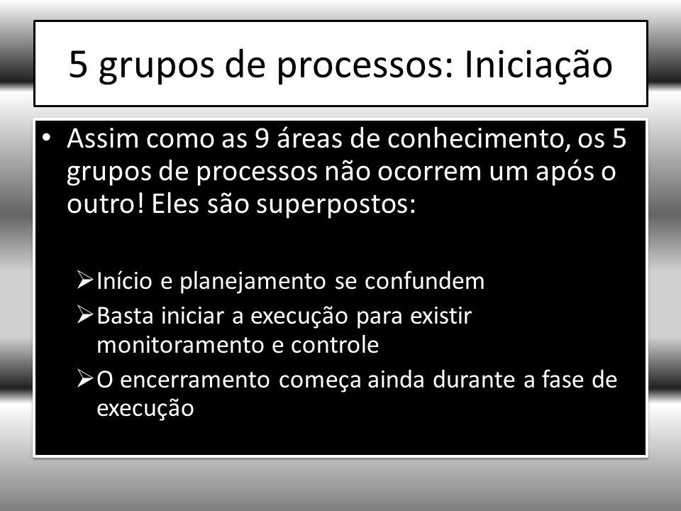 5 grupos de processos: Iniciação