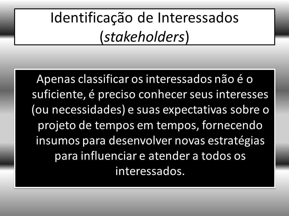 Identificação de Interessados (stakeholders)