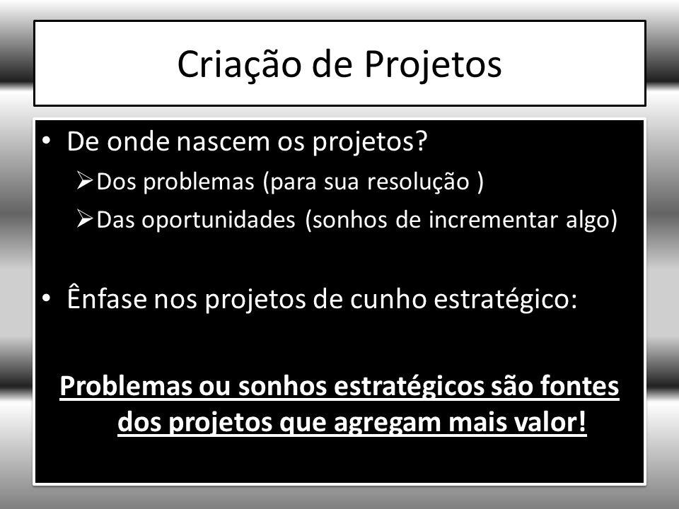 Criação de Projetos De onde nascem os projetos