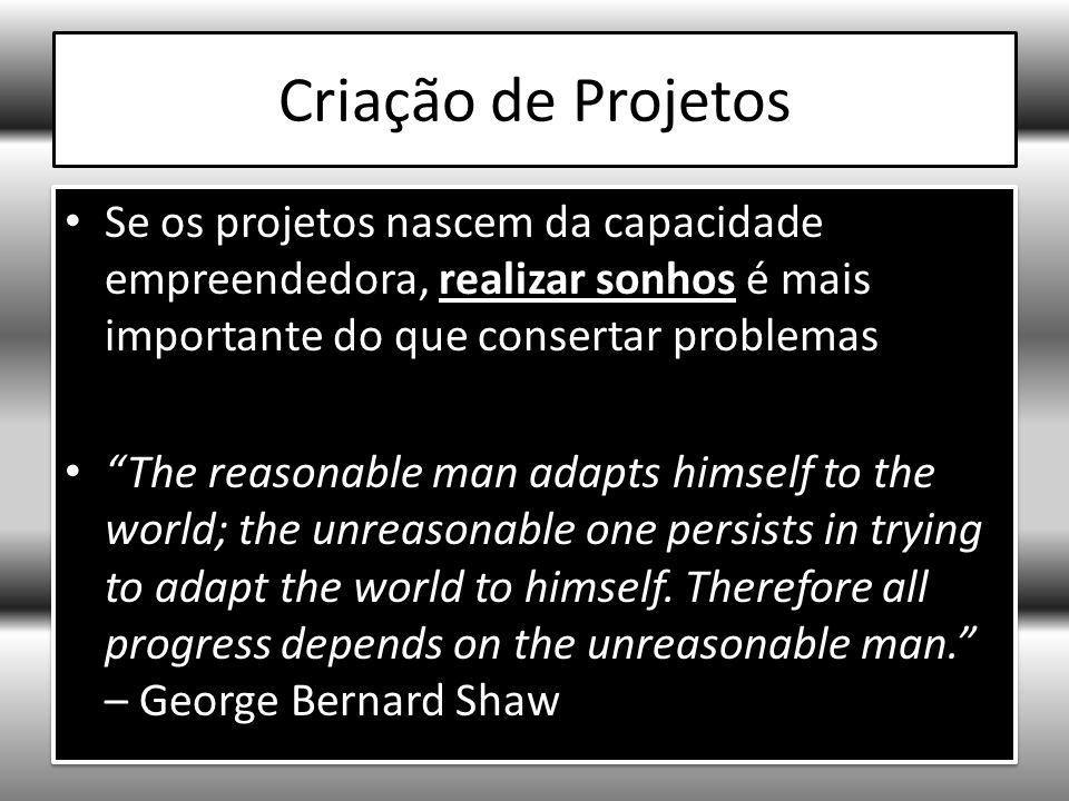 Criação de Projetos Se os projetos nascem da capacidade empreendedora, realizar sonhos é mais importante do que consertar problemas.