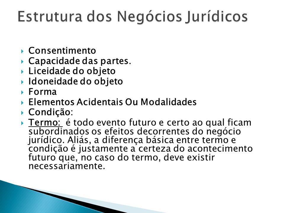 Estrutura dos Negócios Jurídicos