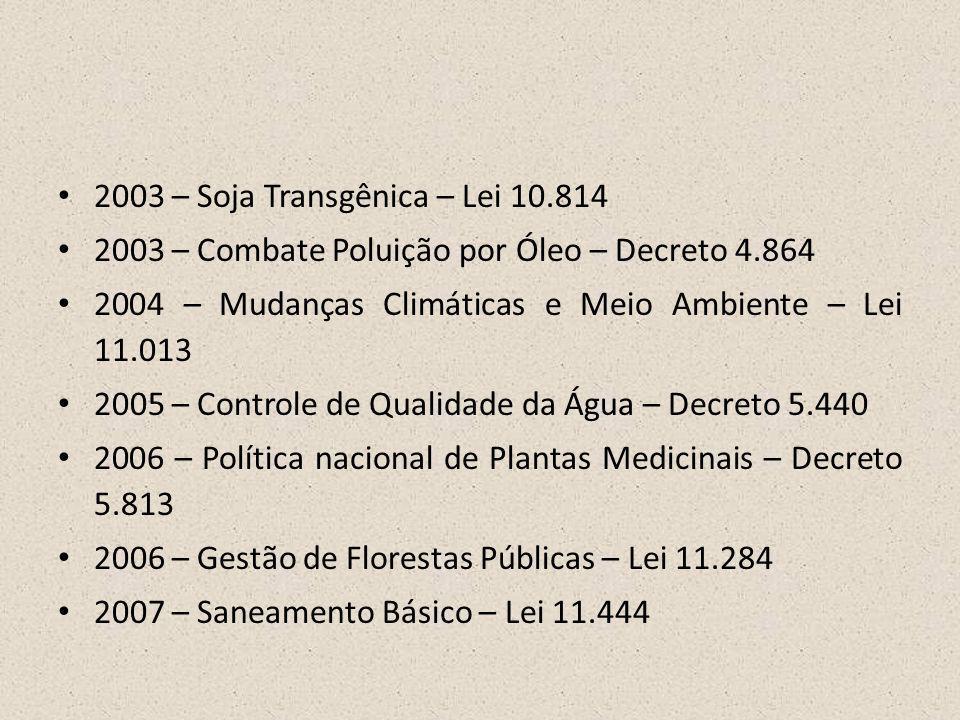 2003 – Soja Transgênica – Lei 10.814