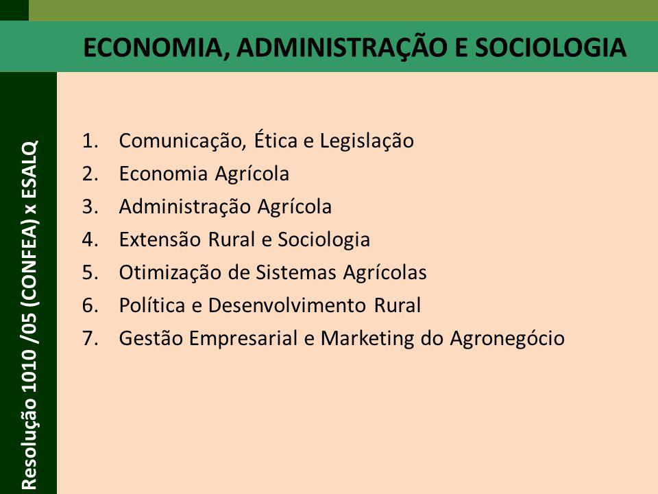 ECONOMIA, ADMINISTRAÇÃO E SOCIOLOGIA