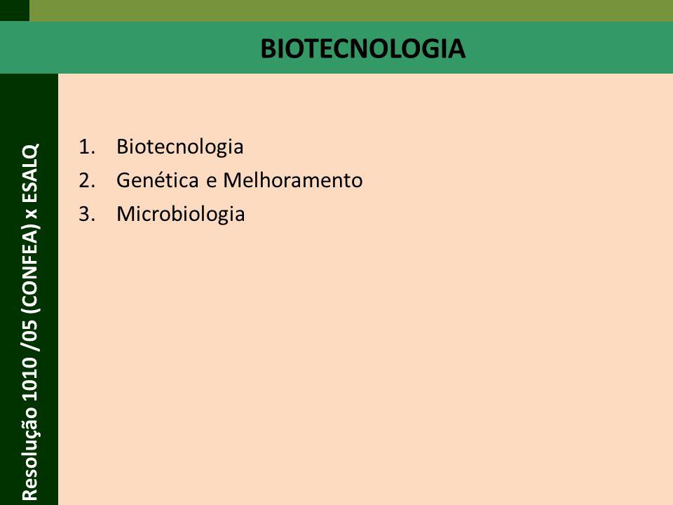 BIOTECNOLOGIA Biotecnologia Genética e Melhoramento Microbiologia