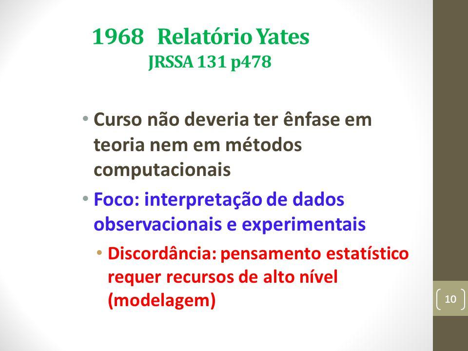 1968 Relatório Yates JRSSA 131 p478