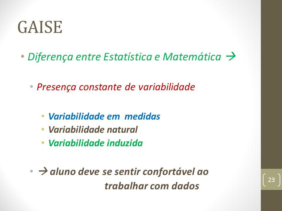 GAISE Diferença entre Estatística e Matemática 