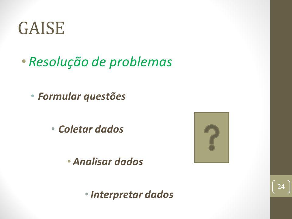 GAISE Resolução de problemas Formular questões Coletar dados