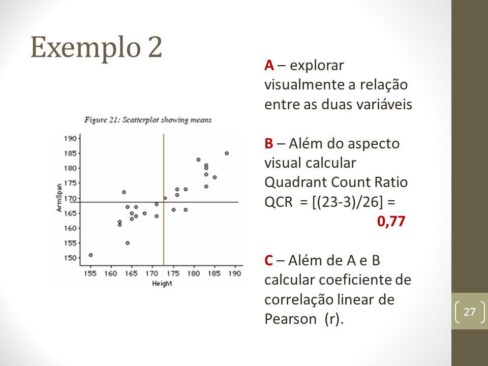 Exemplo 2 A – explorar visualmente a relação entre as duas variáveis
