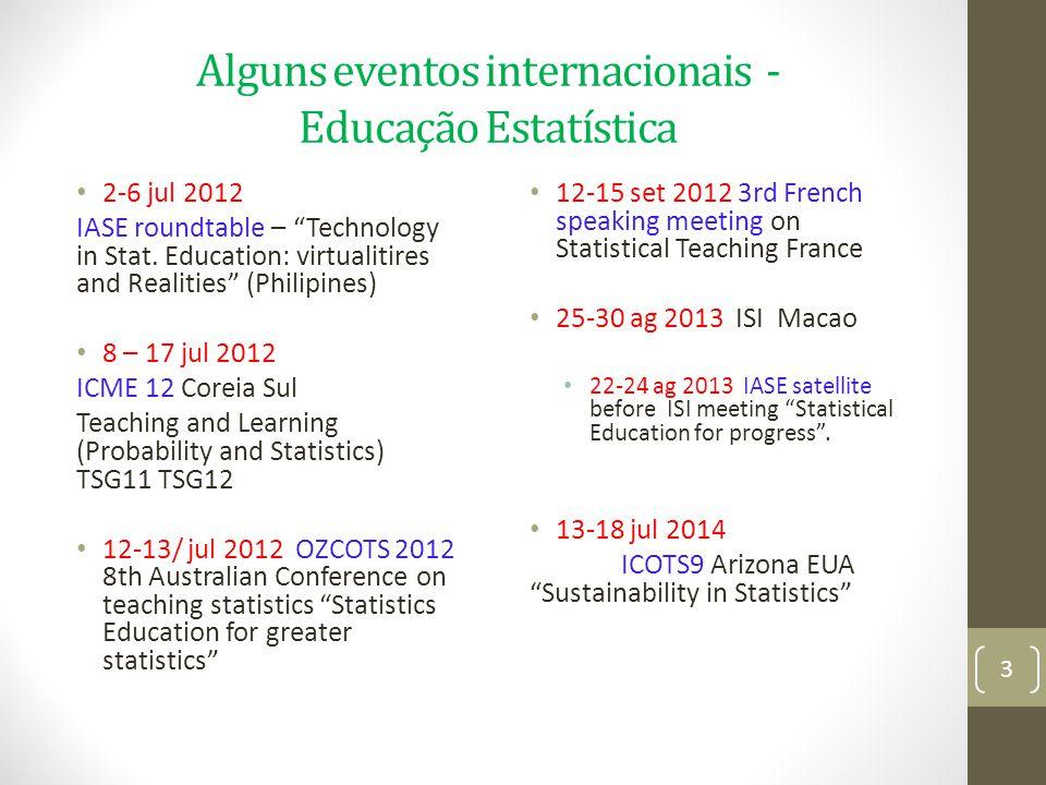 Alguns eventos internacionais - Educação Estatística