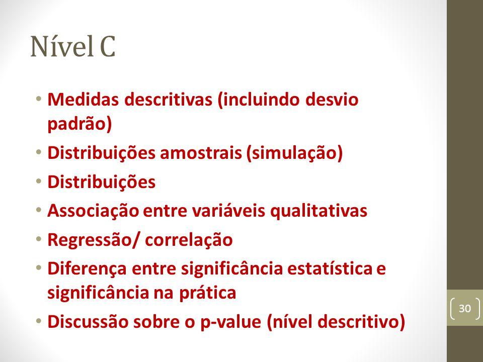 Nível C Medidas descritivas (incluindo desvio padrão)
