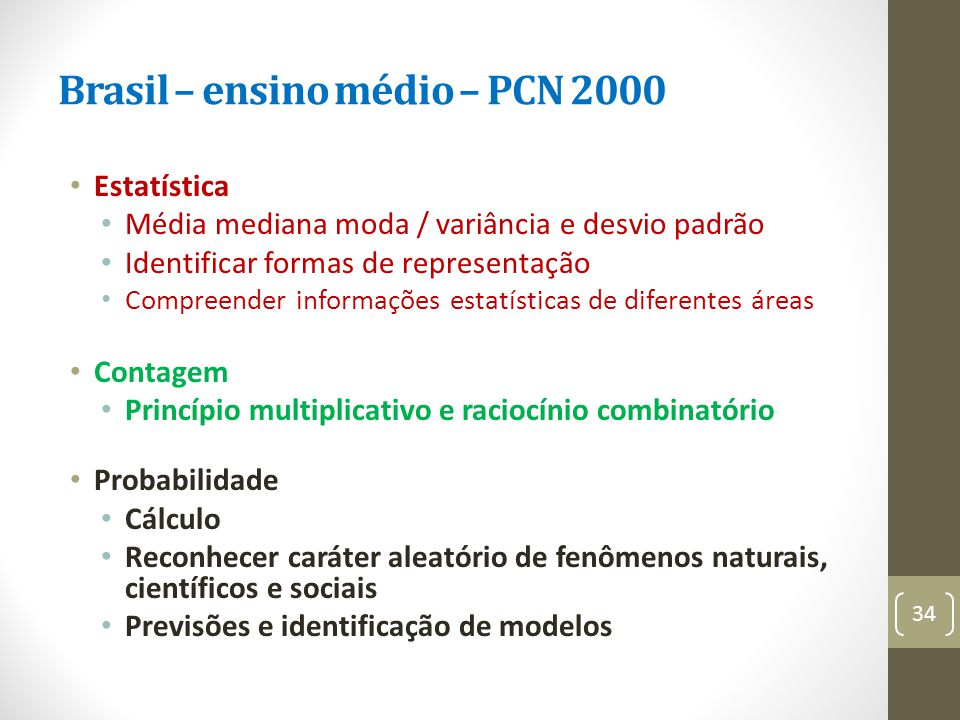 Brasil – ensino médio – PCN 2000