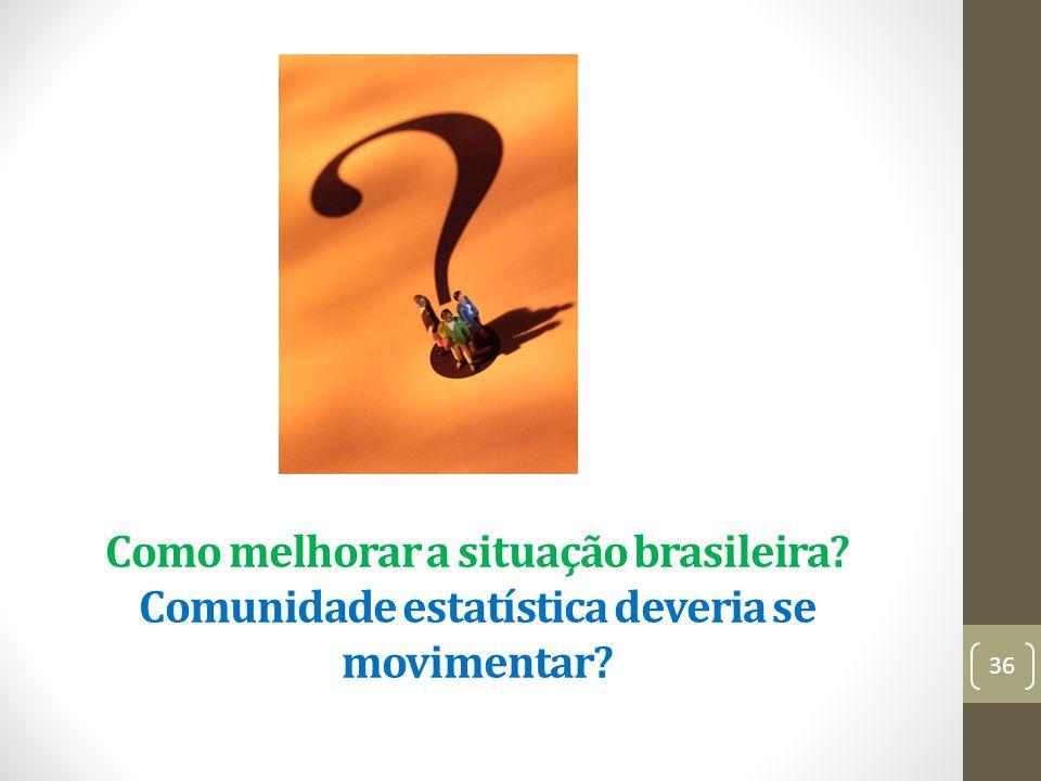 Como melhorar a situação brasileira