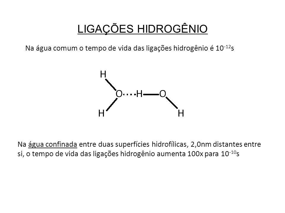 LIGAÇÕES HIDROGÊNIO Na água comum o tempo de vida das ligações hidrogênio é 10-12s.