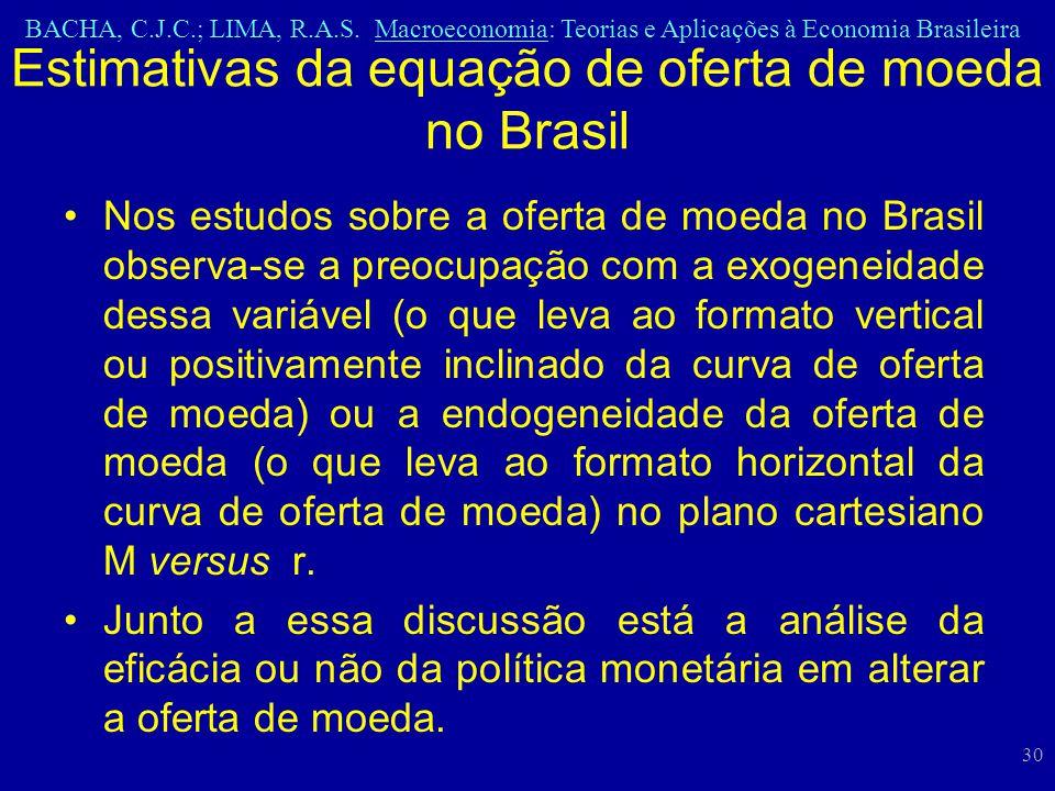 Estimativas da equação de oferta de moeda no Brasil