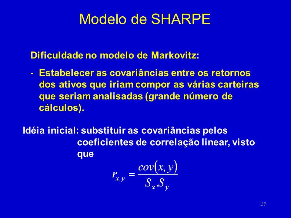 Modelo de SHARPE Dificuldade no modelo de Markovitz: