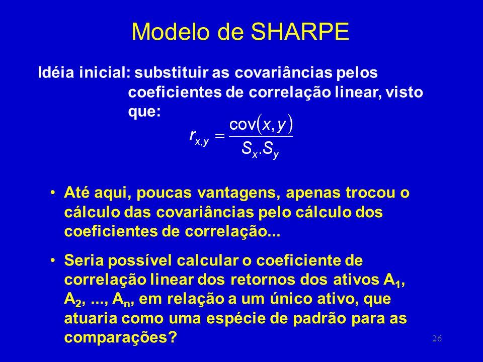 Modelo de SHARPE Idéia inicial: substituir as covariâncias pelos coeficientes de correlação linear, visto que:
