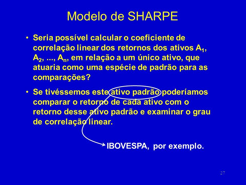 Modelo de SHARPE