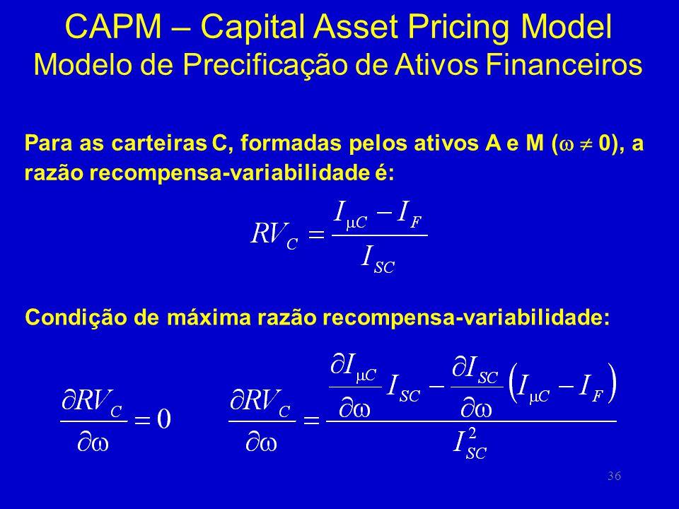 CAPM – Capital Asset Pricing Model Modelo de Precificação de Ativos Financeiros