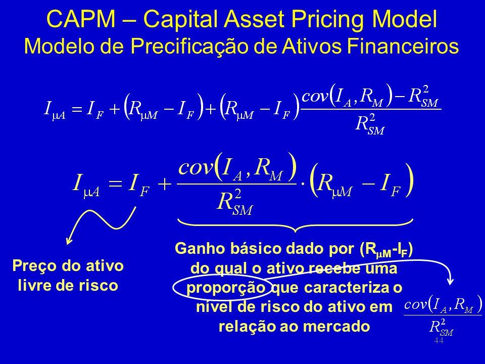 Preço do ativo livre de risco