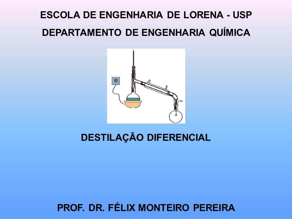 ESCOLA DE ENGENHARIA DE LORENA - USP