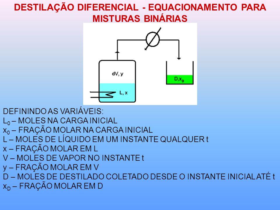 DESTILAÇÃO DIFERENCIAL - EQUACIONAMENTO PARA MISTURAS BINÁRIAS