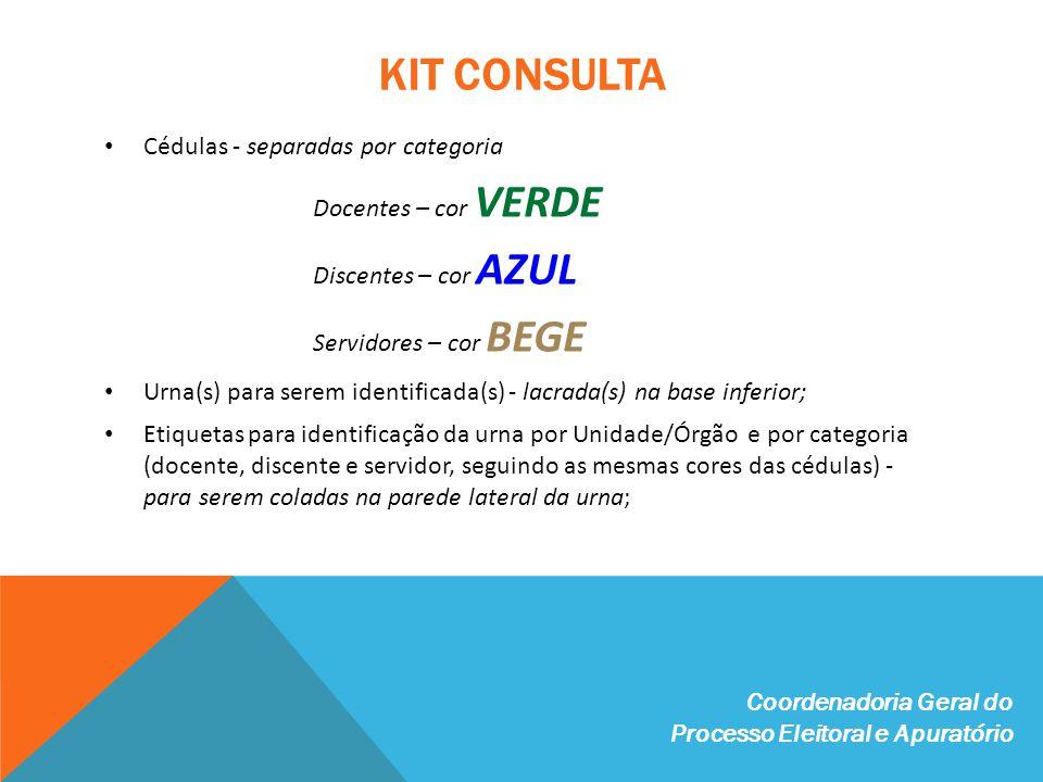 KIT CONSULTA Cédulas - separadas por categoria Docentes – cor VERDE