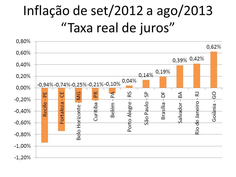 Inflação de set/2012 a ago/2013 Taxa real de juros