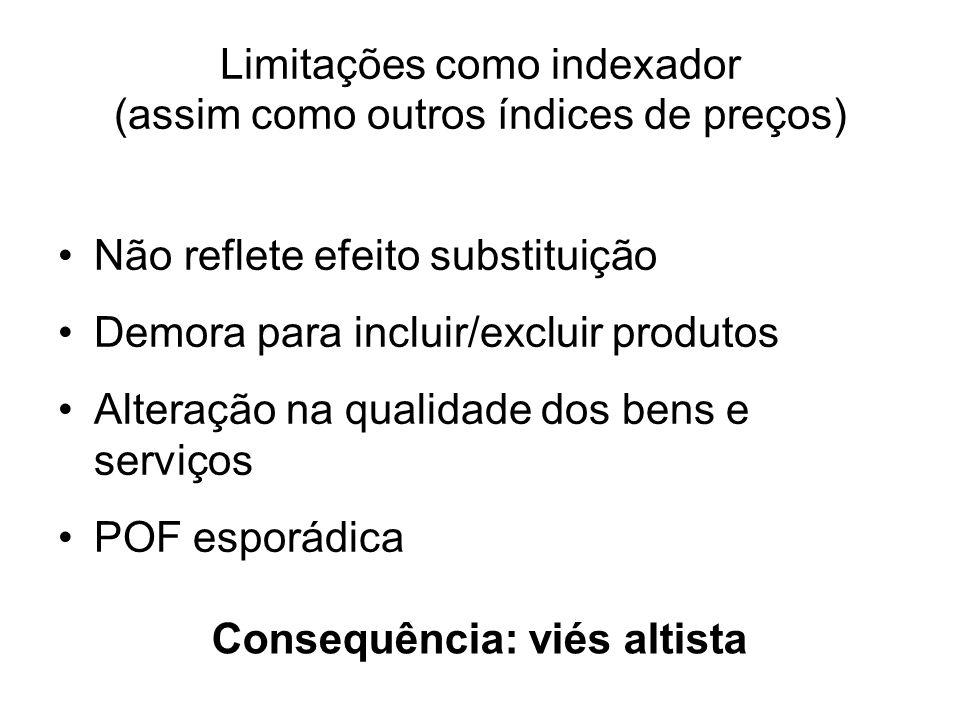 Limitações como indexador (assim como outros índices de preços)