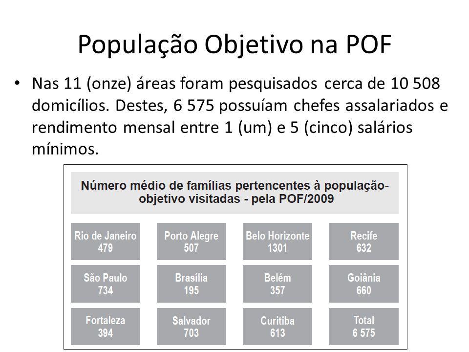 População Objetivo na POF
