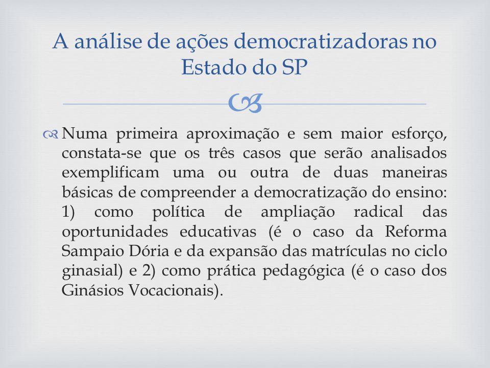 A análise de ações democratizadoras no Estado do SP
