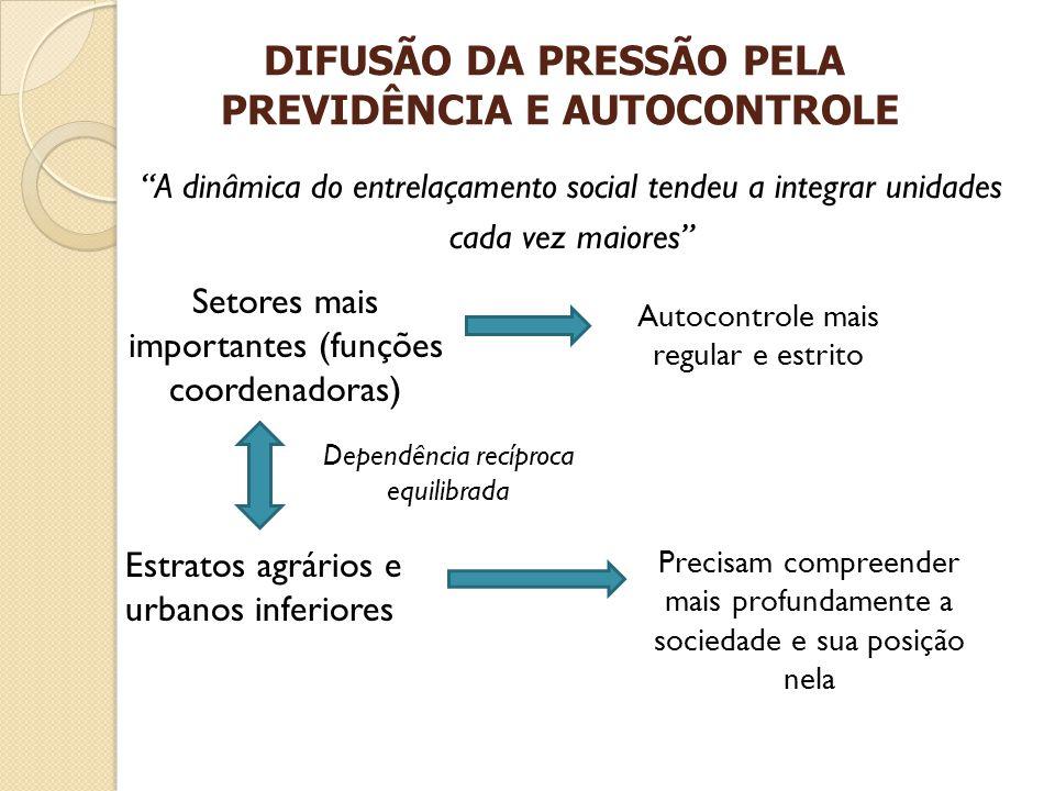 DIFUSÃO DA PRESSÃO PELA PREVIDÊNCIA E AUTOCONTROLE