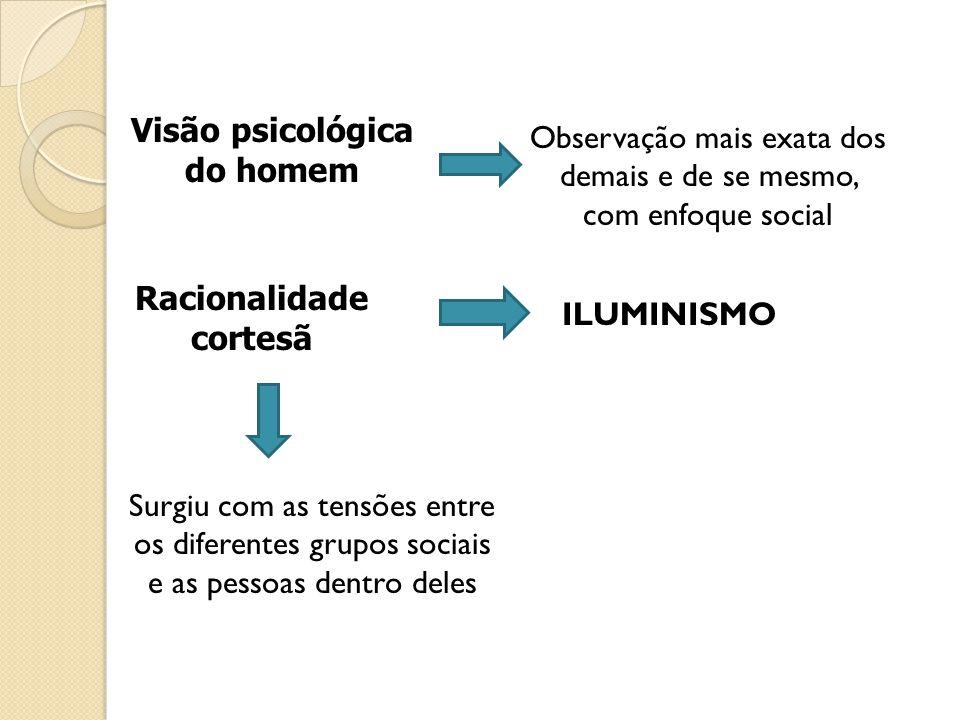 Visão psicológica do homem Racionalidade cortesã