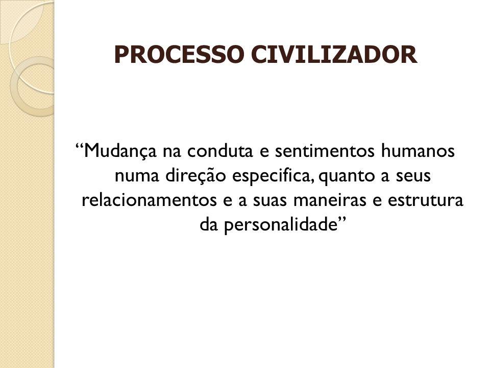 PROCESSO CIVILIZADOR