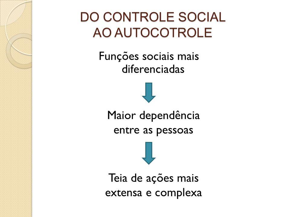 DO CONTROLE SOCIAL AO AUTOCOTROLE