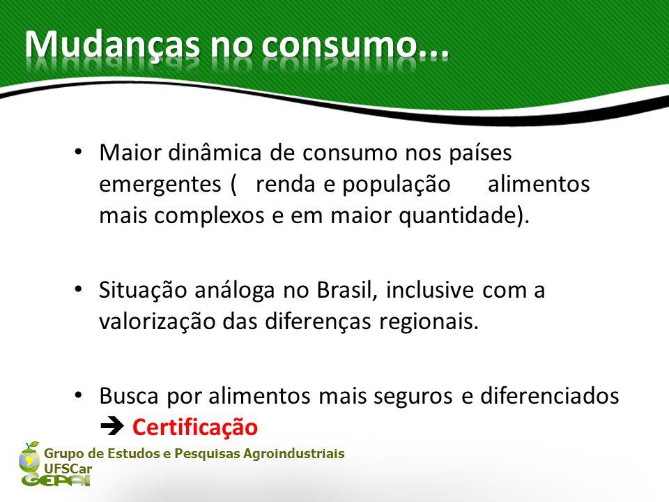 Mudanças no consumo... Maior dinâmica de consumo nos países emergentes ( renda e população alimentos mais complexos e em maior quantidade).