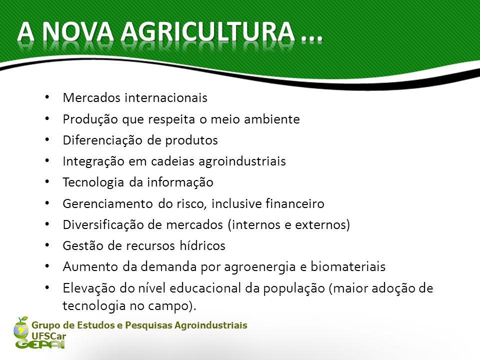 A NOVA AGRICULTURA ... Mercados internacionais