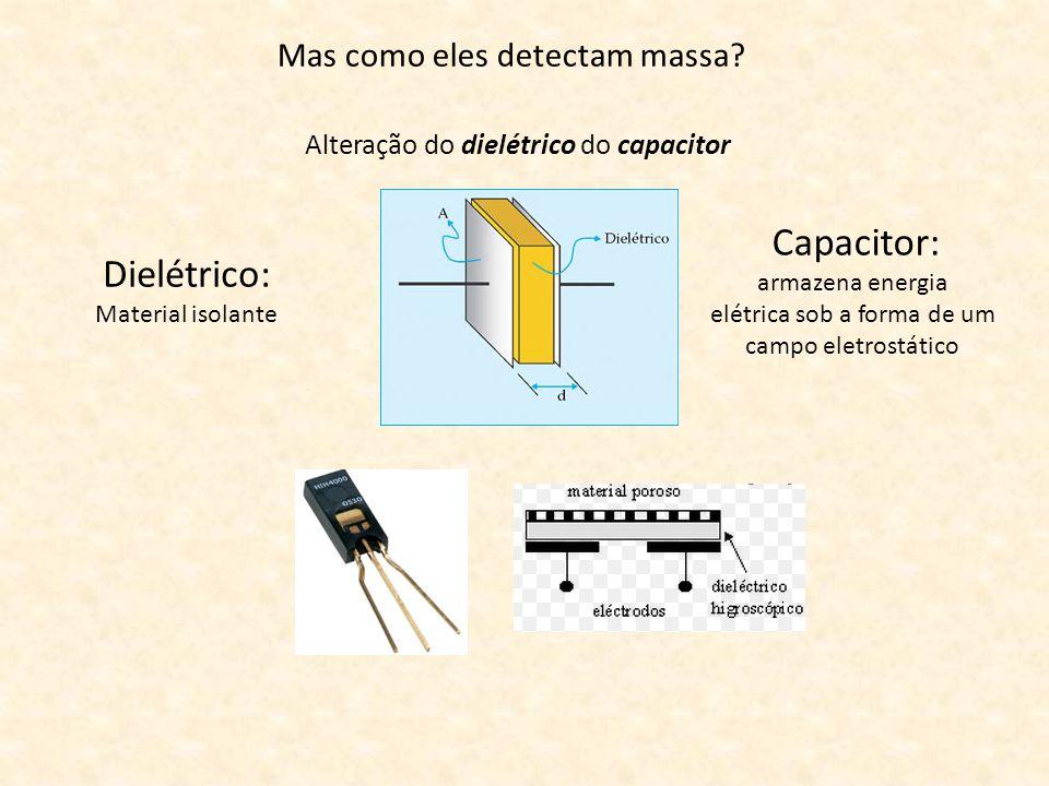 Dielétrico: Mas como eles detectam massa