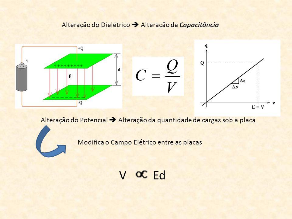 Alteração do Dielétrico  Alteração da Capacitância