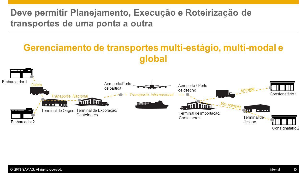 Gerenciamento de transportes multi-estágio, multi-modal e global