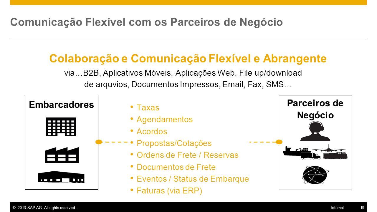 Comunicação Flexível com os Parceiros de Negócio