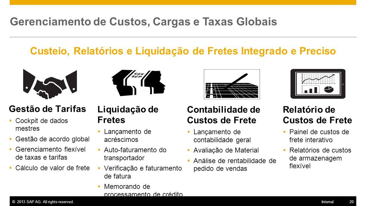 Gerenciamento de Custos, Cargas e Taxas Globais