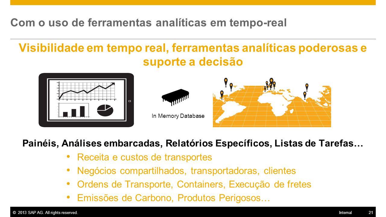 Com o uso de ferramentas analíticas em tempo-real