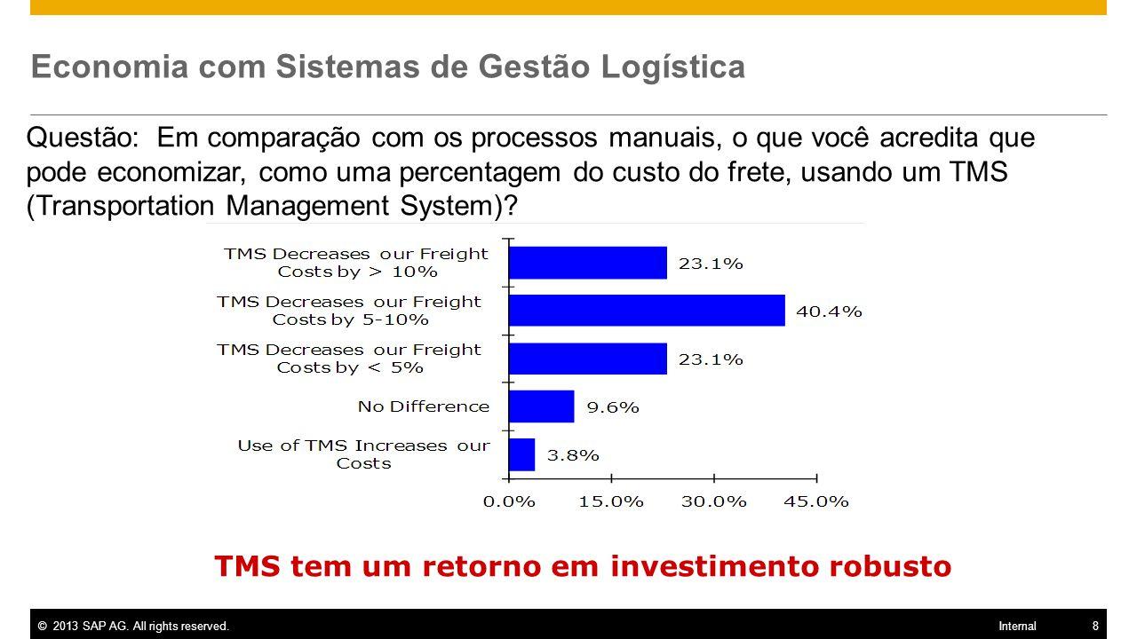 Economia com Sistemas de Gestão Logística