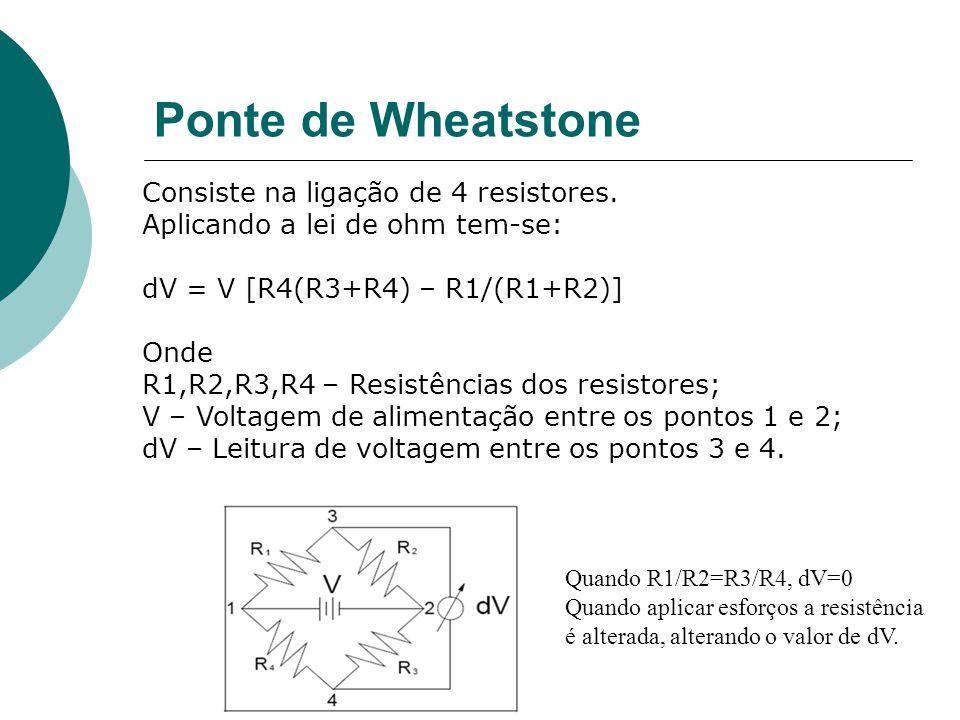 Ponte de Wheatstone Consiste na ligação de 4 resistores.