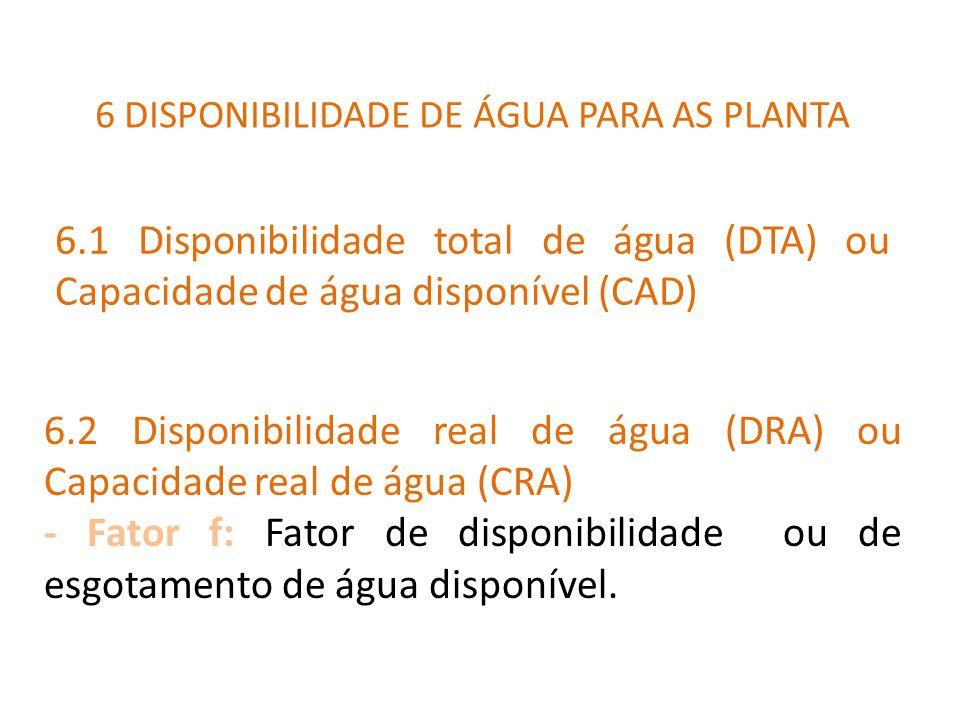 6 DISPONIBILIDADE DE ÁGUA PARA AS PLANTA