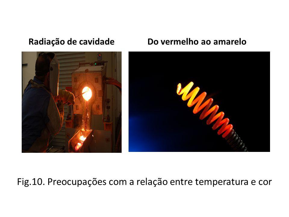 Fig.10. Preocupações com a relação entre temperatura e cor
