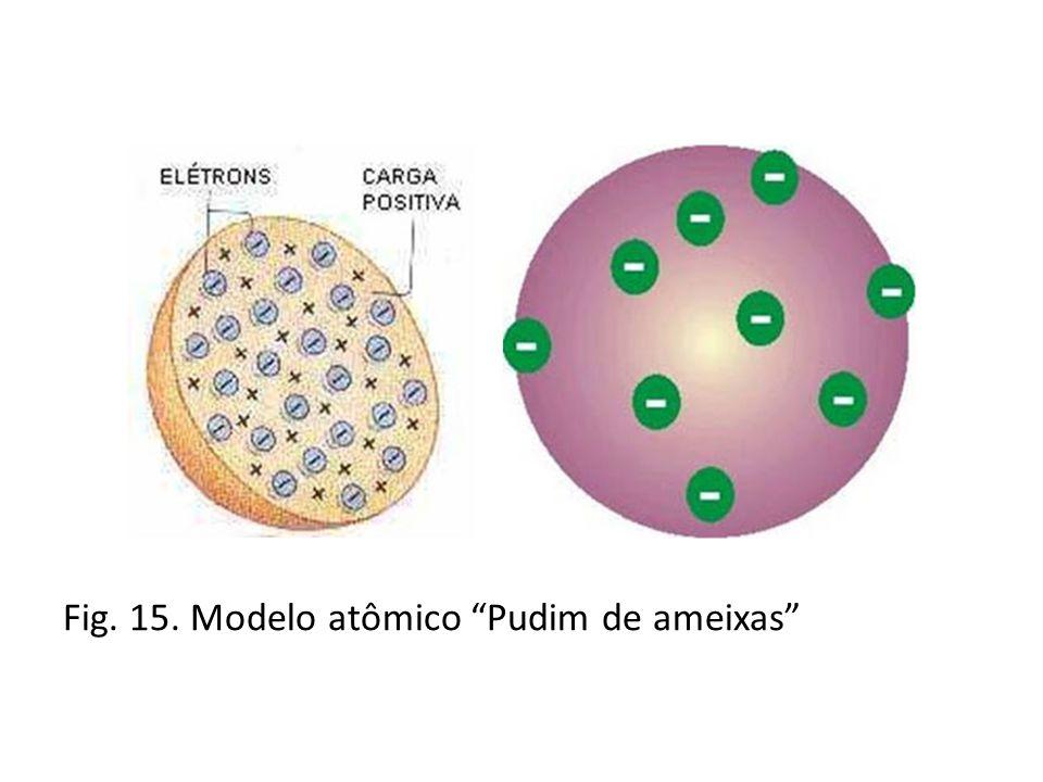 Fig. 15. Modelo atômico Pudim de ameixas