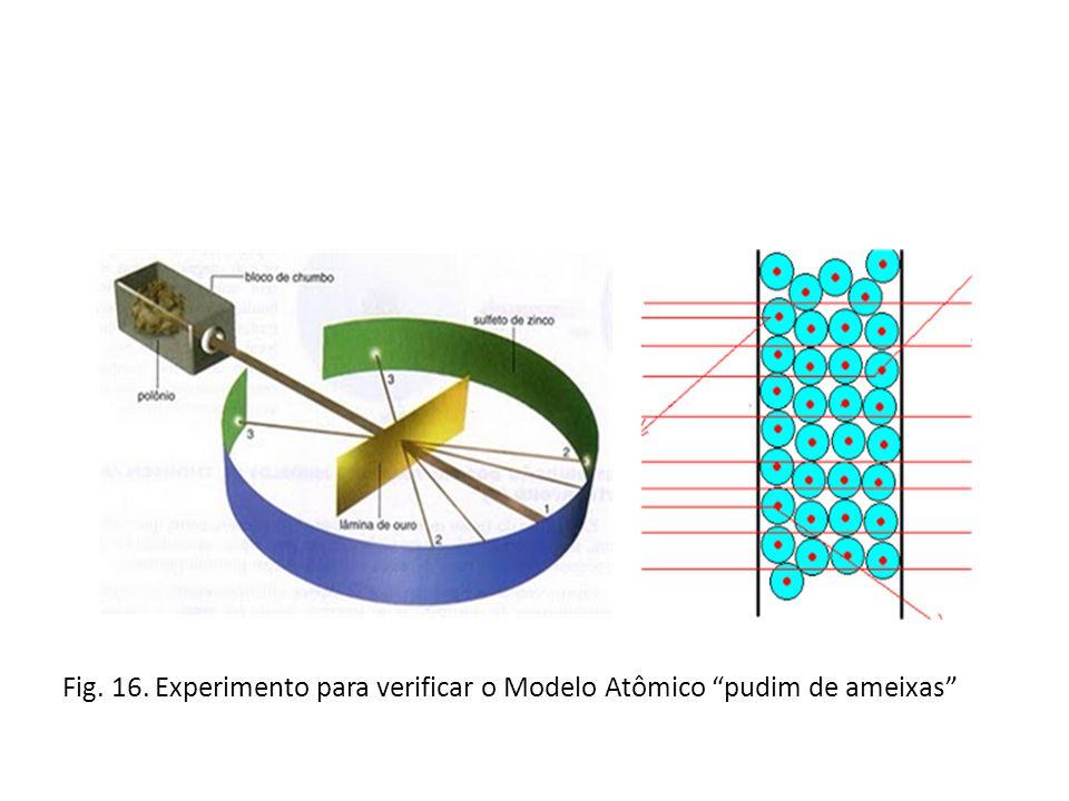 Fig. 16. Experimento para verificar o Modelo Atômico pudim de ameixas