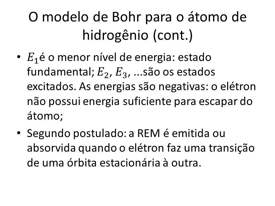 O modelo de Bohr para o átomo de hidrogênio (cont.)